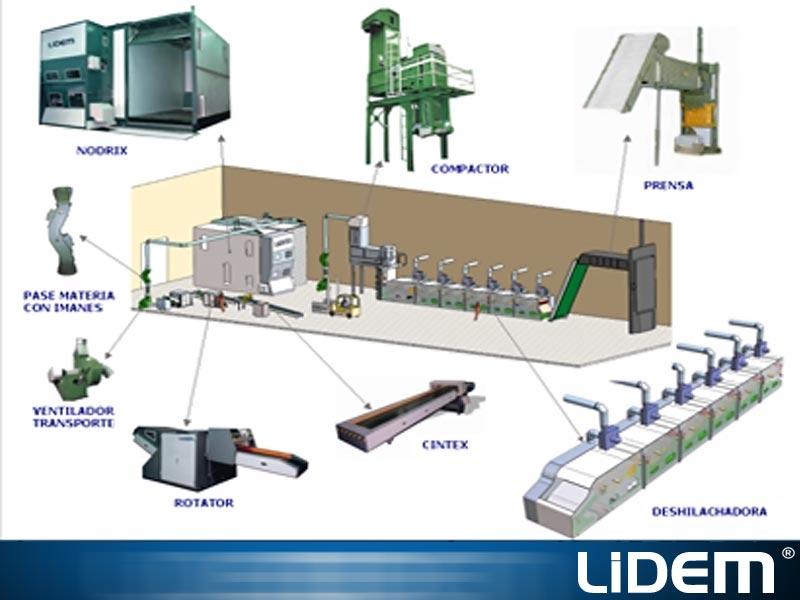 reciclajetextil-f2